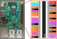 Windows 10 IoT GPIO 針腳圖 ( Raspberry Pi 2 )